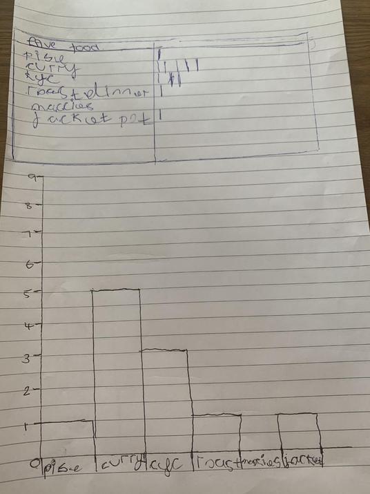 oscars maths.jpg