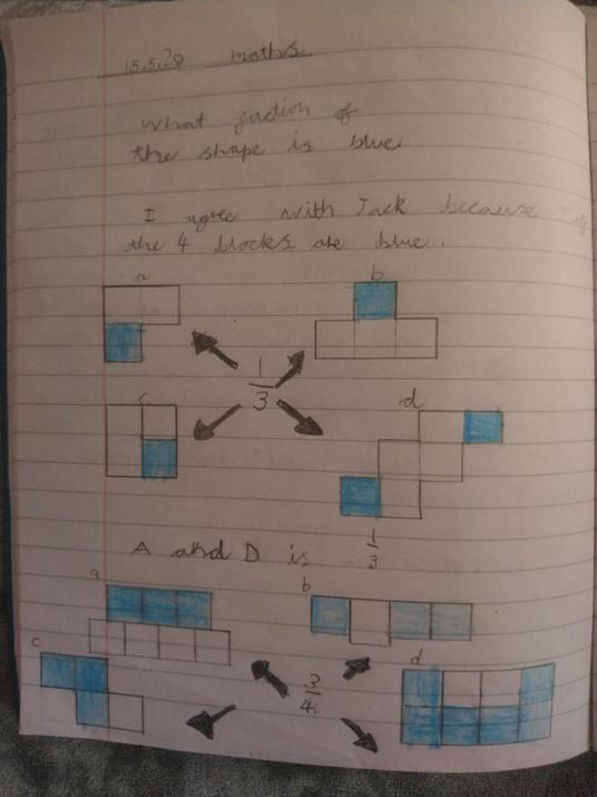Kaidan's fractions.