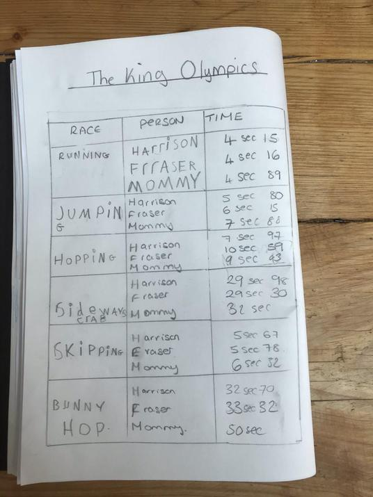The King Olympics has started!!
