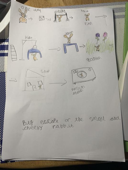 Max's story map.jpg