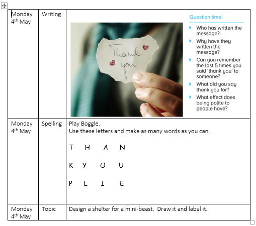 Monday 4th May - Maths