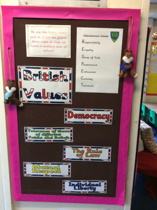 Here is our class display of the British Values.