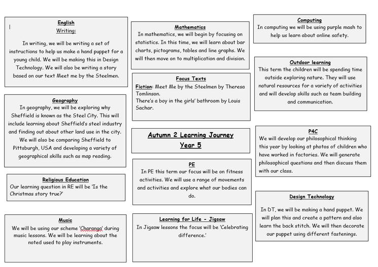 Curriculum overview Autumn 2