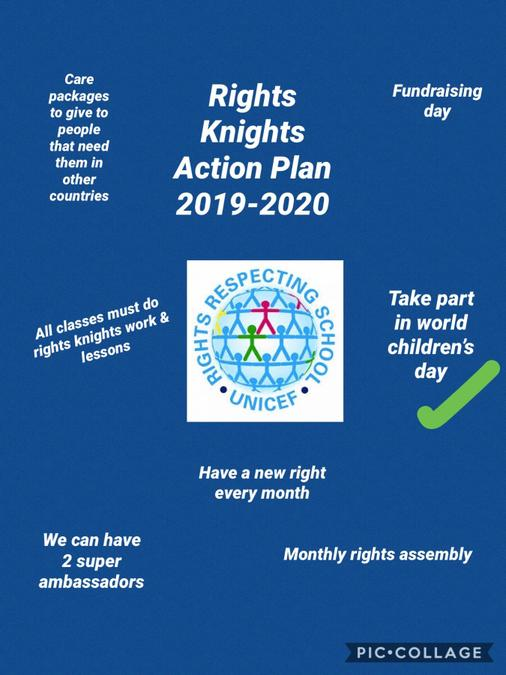 RIghts Knights Action Plan