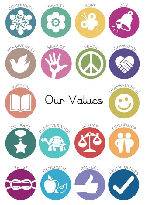 The full list of our school values