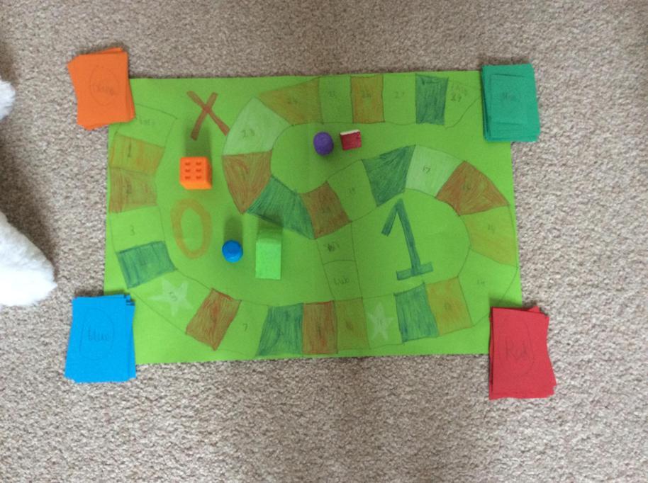 Game Board.