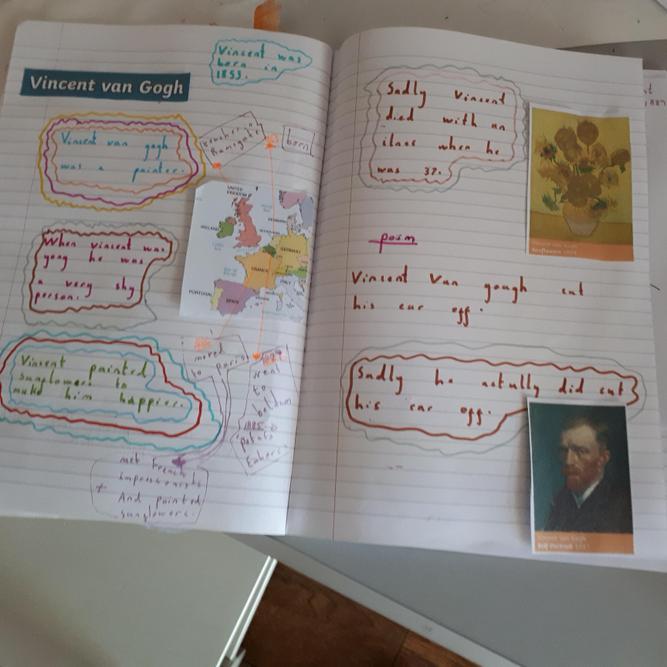 Zoe's Van Gogh facts