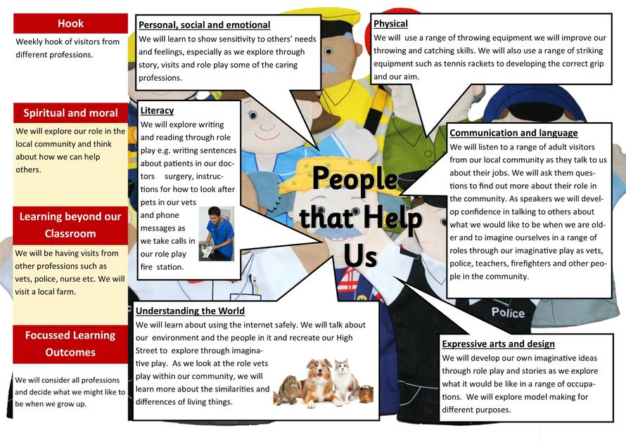 People that Help Us