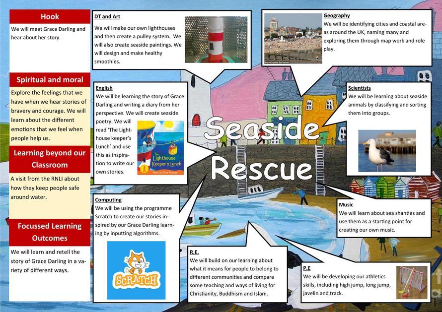 Seaside Rescue