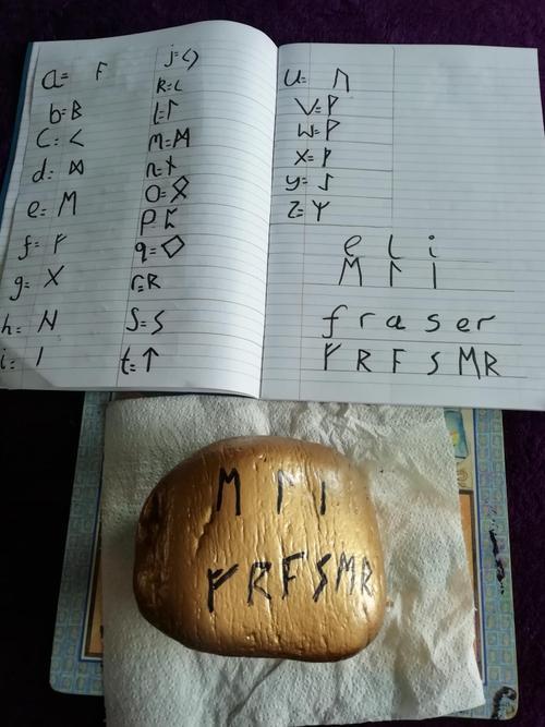 Eli's runic alphabet