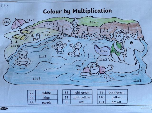 Erin's colour by multiplication