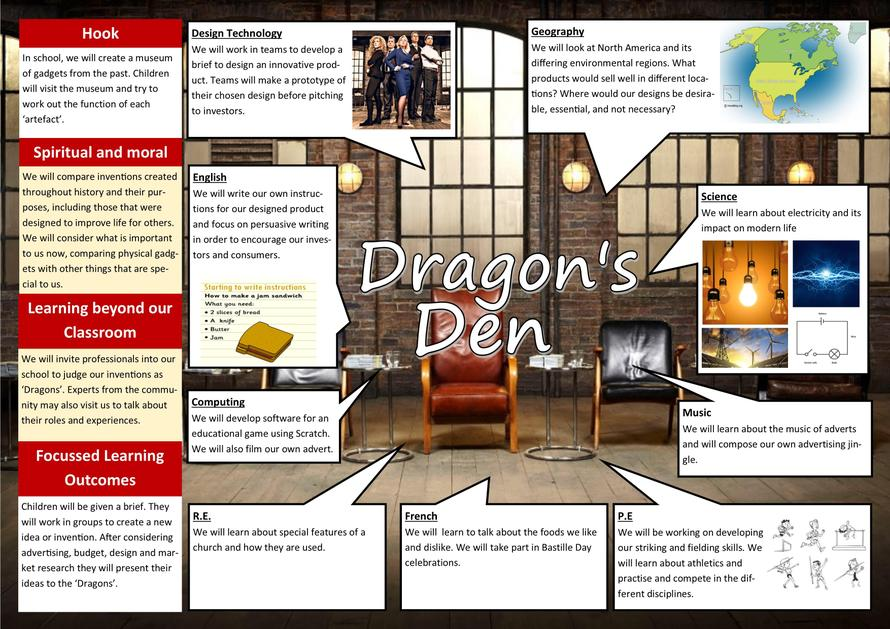 Dragon's Den