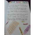 Elarni's Roald Dahl Facts
