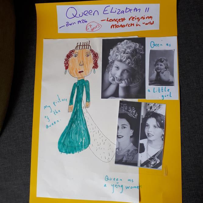 Zoe's Queen Elizabeth facts