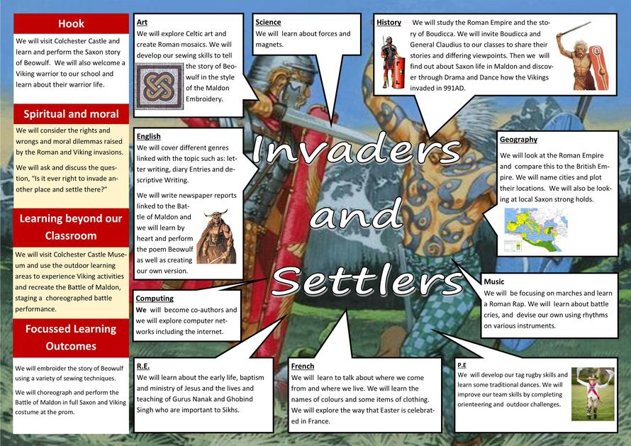 Invaders & Settlers