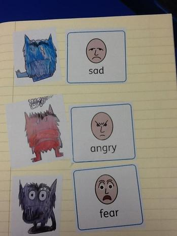 We matched feelings to each of the Colour Monsters feelings.