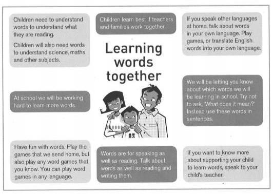 Building vocabulary in your home