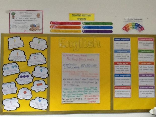 Our working wall for English