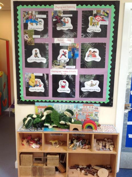 Small world play and Characteristics of Effective Learning board