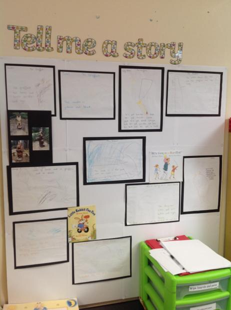 Children's story re telling and pictures