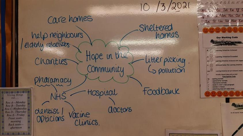 Class discussion about hope in the community.