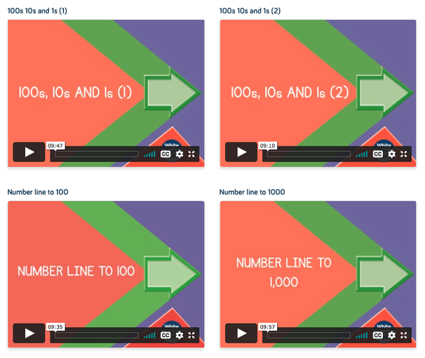 Four of the videos available