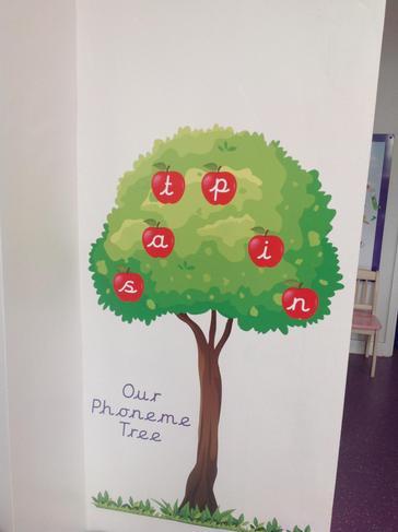 Jolly Phonics tree!