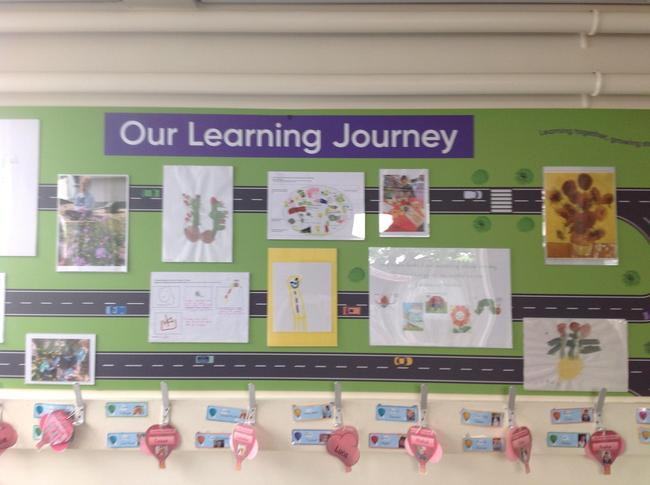 Information about our Learning Journey in the cloakroom