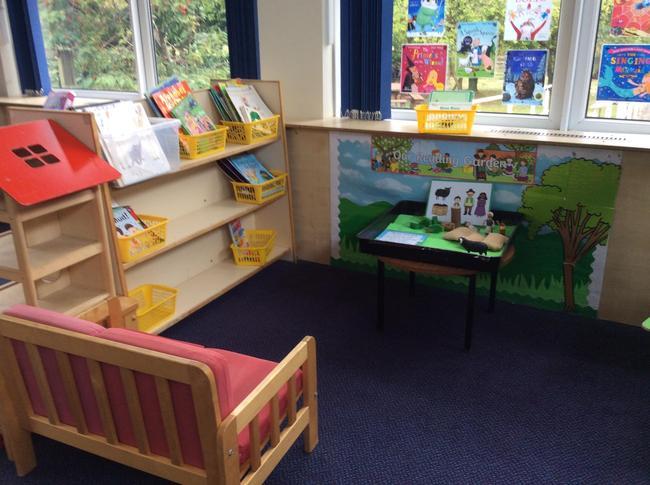 Reading Area Elm Class