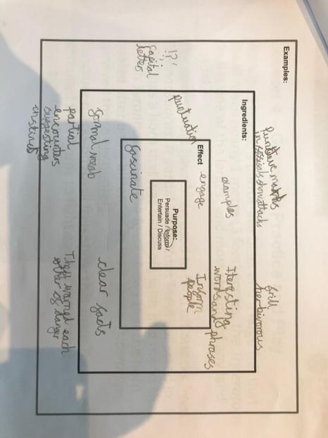 Y6 English Planning