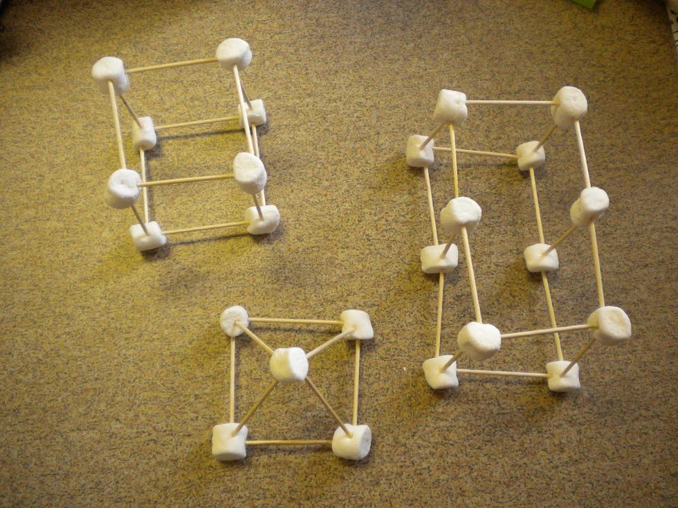 3D shape models