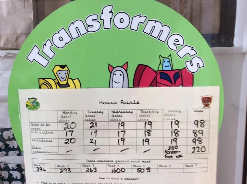 Stanley- Transformers- 505 points