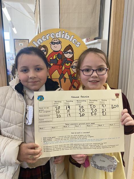 Newsham- Incredibles- 490 points