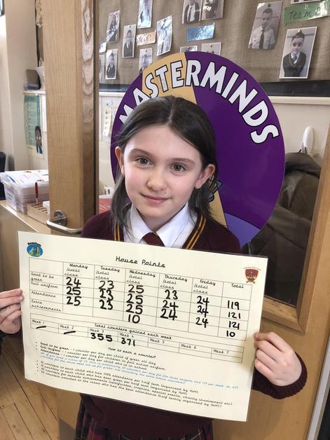 Newsham- Masterminds- 371 Points