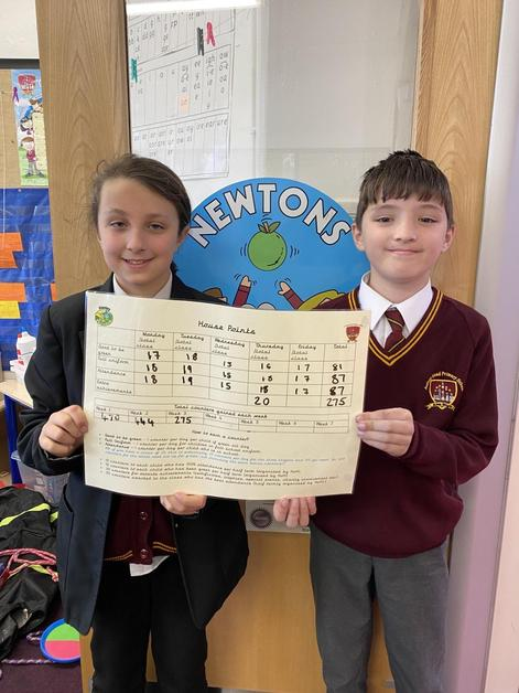 Stanley- Newtons-  275 points