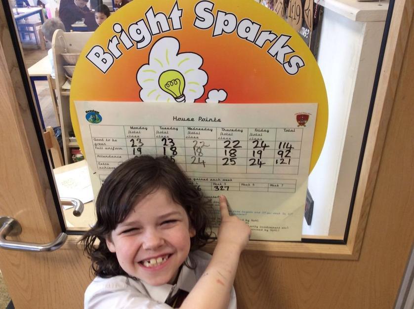 Newsham- Bright Sparks- 327 points