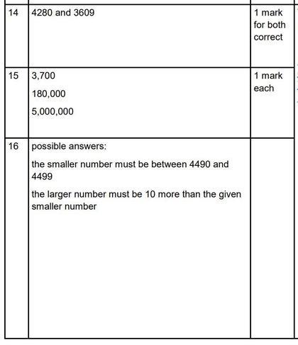 Answers Q14-16