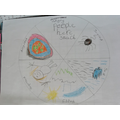 A great emotion wheel from Olivia!