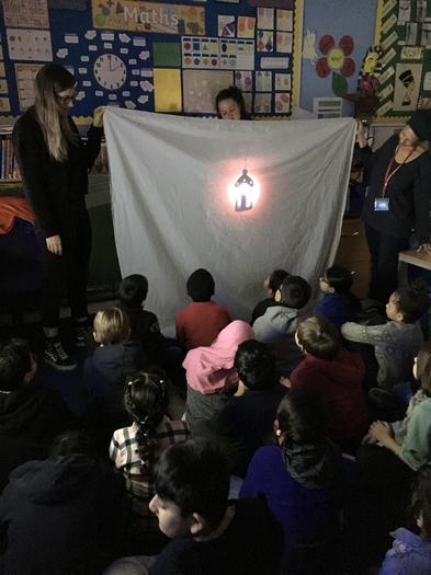 Exploring the properties of light.