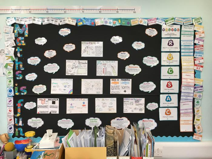 Year 5: Maths Board