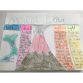 Amazing volcanoes work