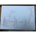 Olivia J's science