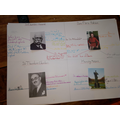 Historical figures in Welwyn Garden City by Elodie