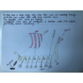 Olivia J's picture of a longship