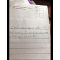 Yousuf's fabulous lockdown writing