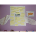 We collect our ideas from an image on post its