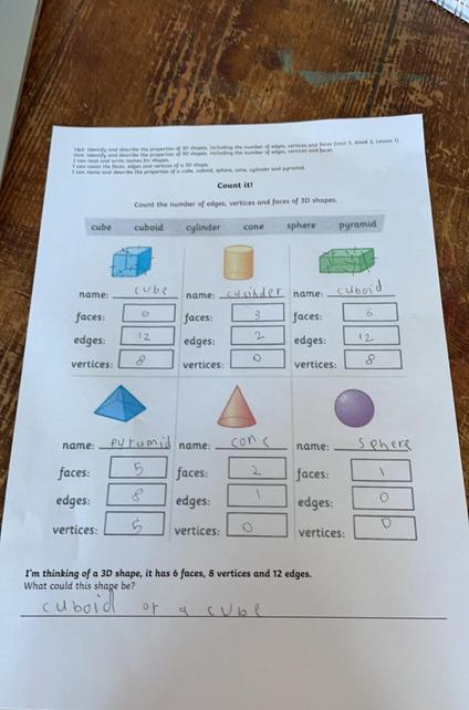 Y2 Properties of 3D shapes