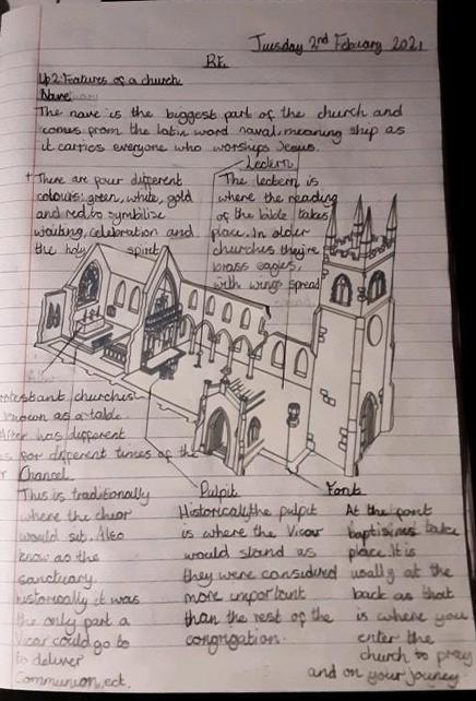 Year 5 features of a church