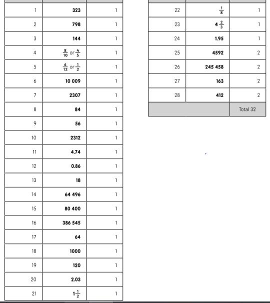 Arithmetic Test 8