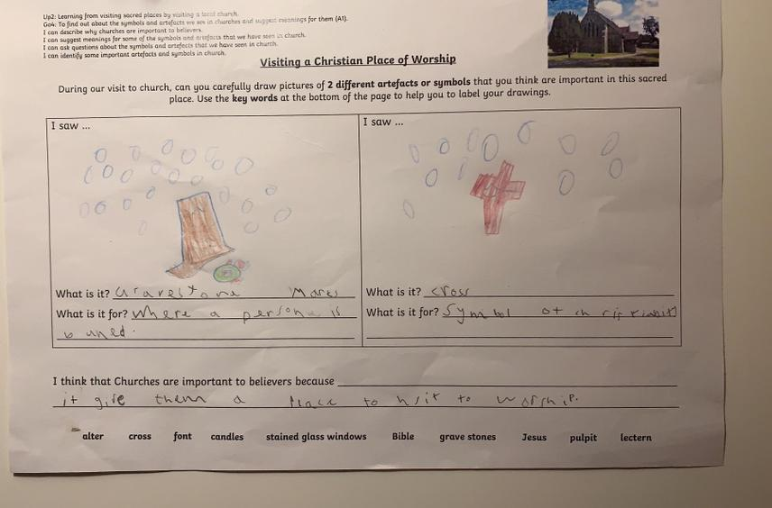 Spotting religious symbols on Churches in Y2 RE